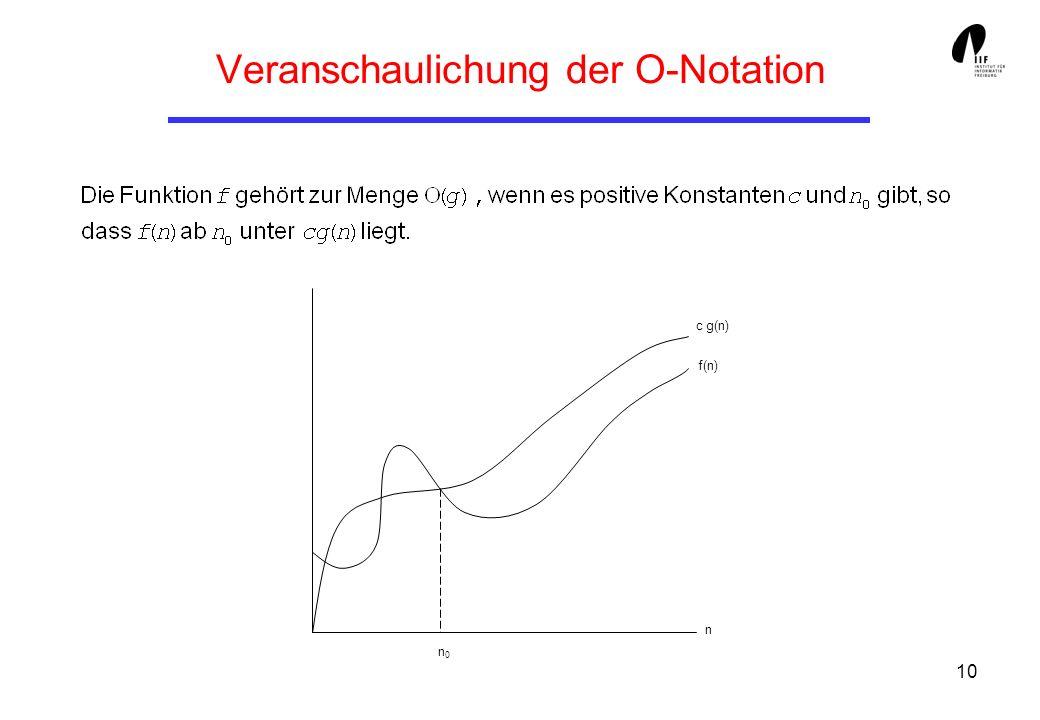 Veranschaulichung der O-Notation
