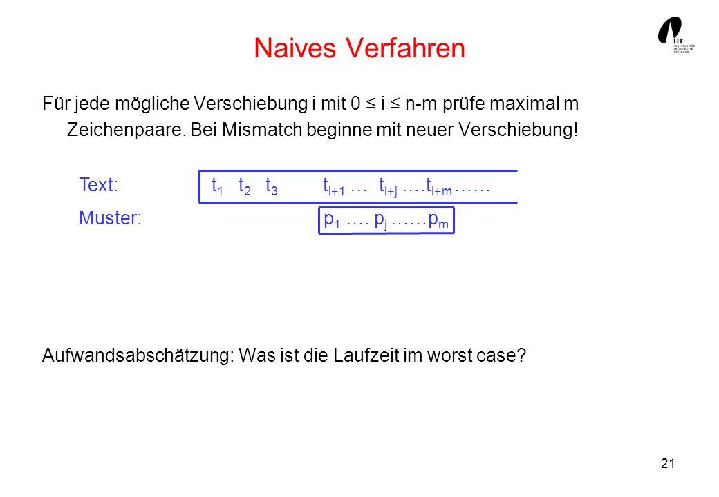 Naives Verfahren Für jede mögliche Verschiebung i mit 0 ≤ i ≤ n-m prüfe maximal m Zeichenpaare. Bei Mismatch beginne mit neuer Verschiebung!