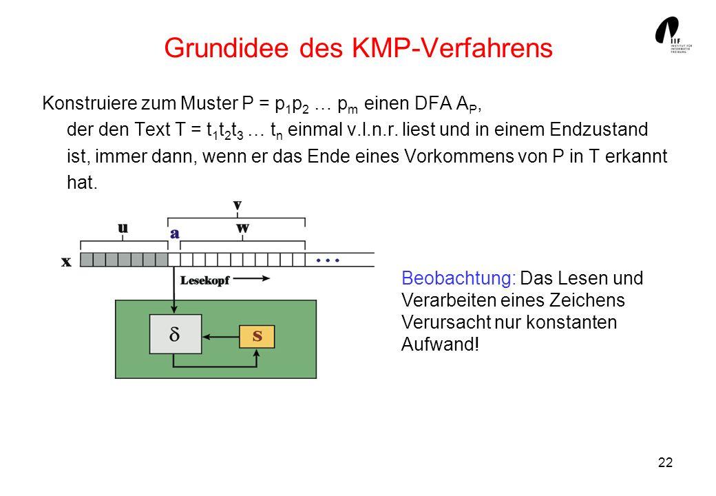 Grundidee des KMP-Verfahrens