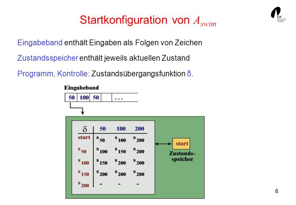 Startkonfiguration von Aswim
