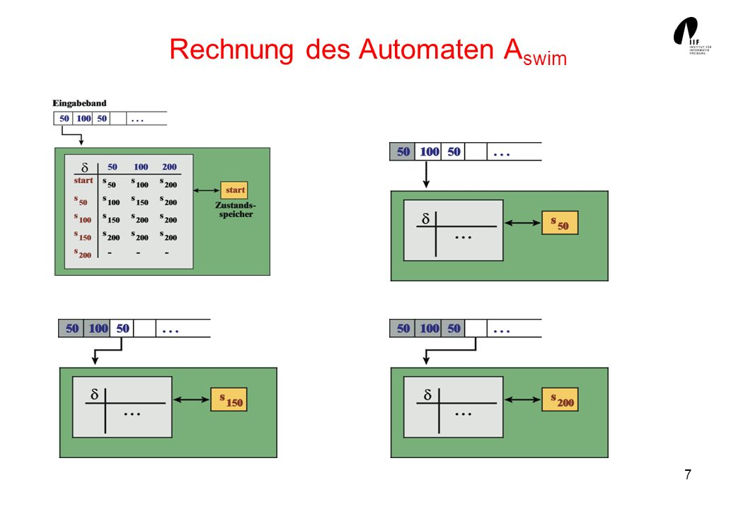 Rechnung des Automaten Aswim