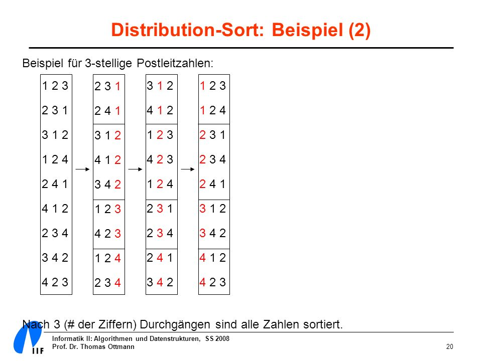 Distribution-Sort: Beispiel (2)