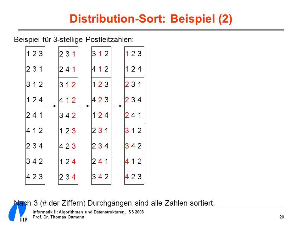 Distribution-Sort: Beispiel (2)