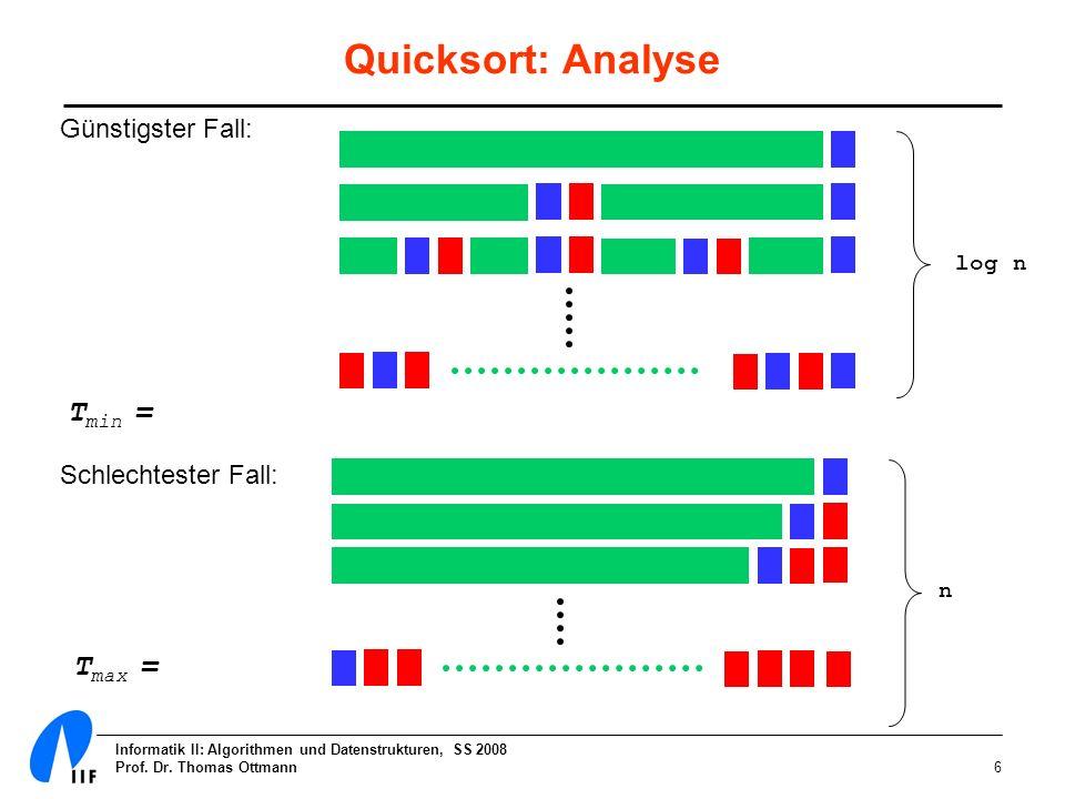 Quicksort: Analyse Tmin = Tmax = Günstigster Fall: Schlechtester Fall: