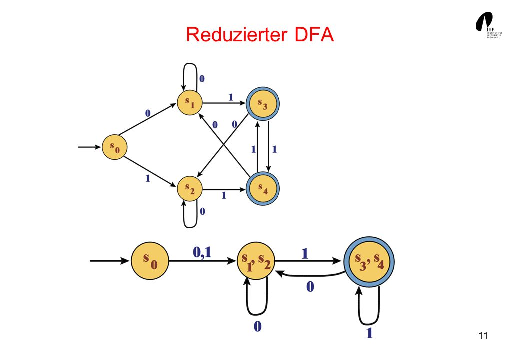 Reduzierter DFA