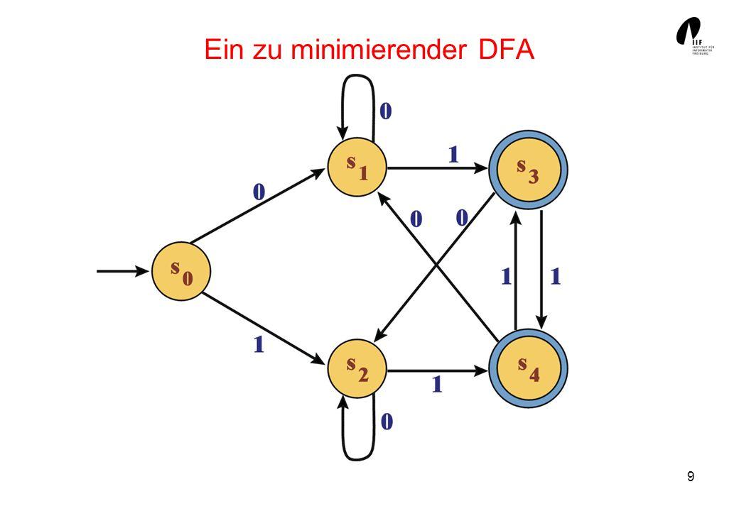 Ein zu minimierender DFA