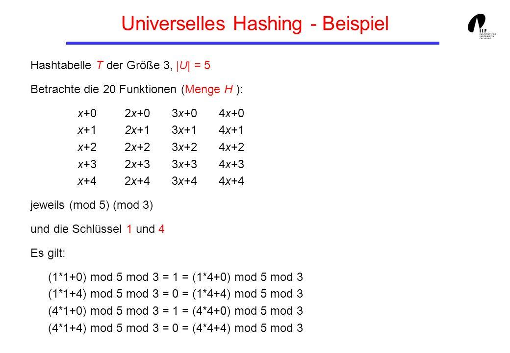 Universelles Hashing - Beispiel