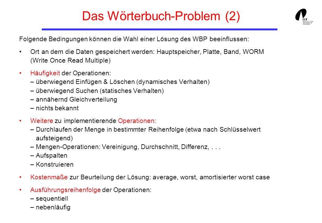 Das Wörterbuch-Problem (2)