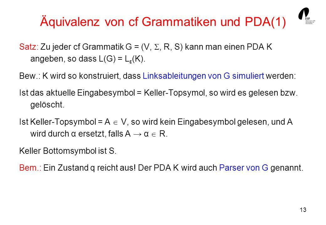 Äquivalenz von cf Grammatiken und PDA(1)
