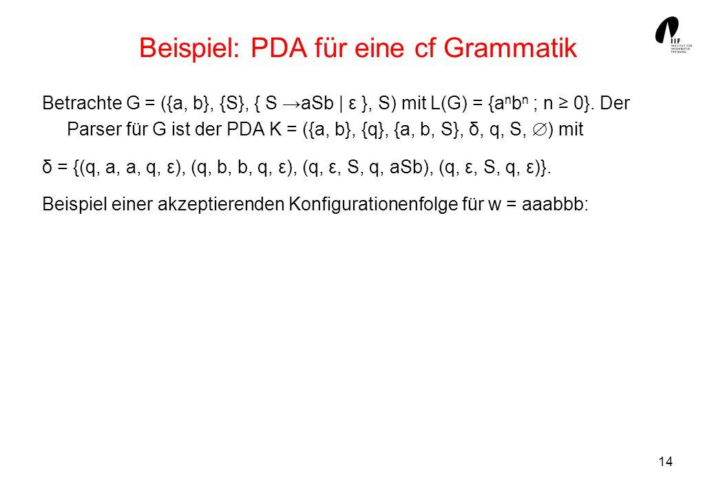 Beispiel: PDA für eine cf Grammatik