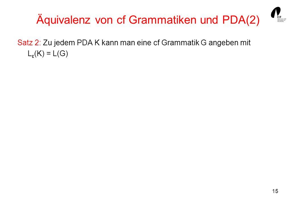 Äquivalenz von cf Grammatiken und PDA(2)