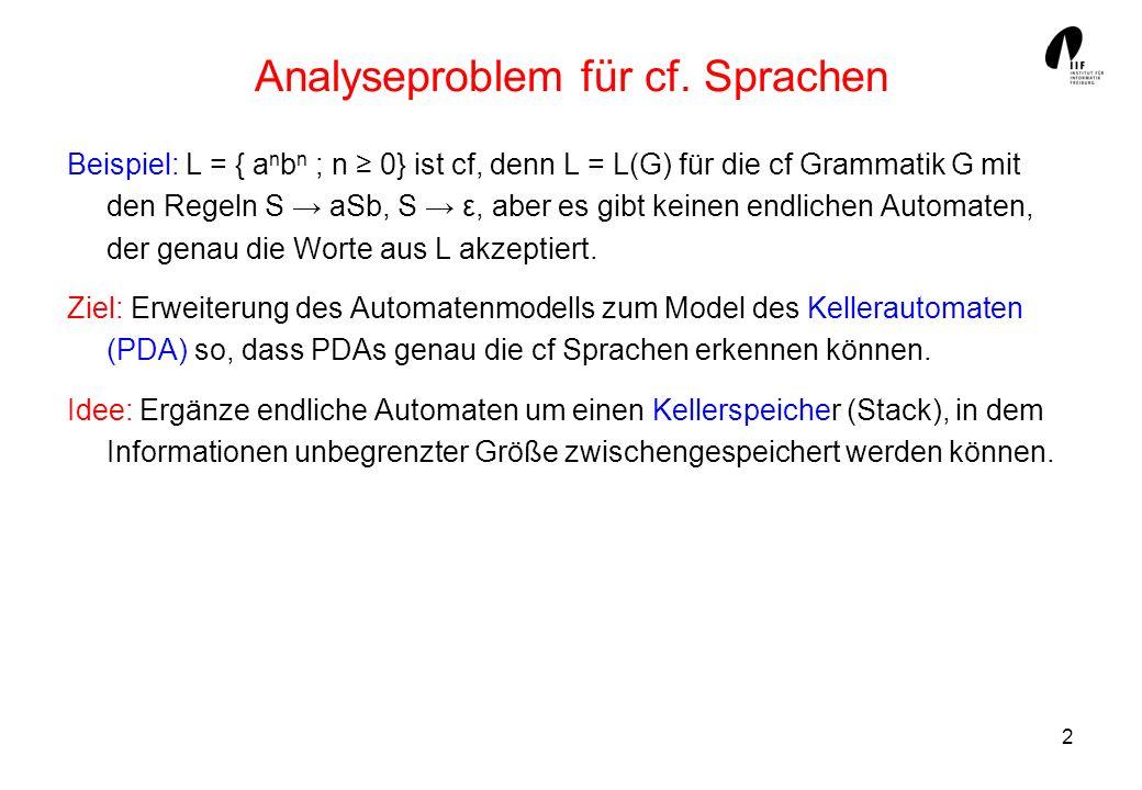 Analyseproblem für cf. Sprachen