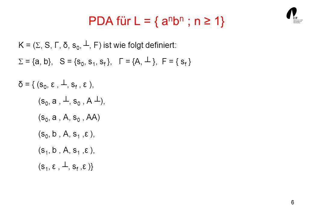 PDA für L = { anbn ; n ≥ 1} K = (, S, Γ, δ, s0, ┴, F) ist wie folgt definiert:  = {a, b}, S = {s0, s1, sf }, Γ = {A, ┴ }, F = { sf }
