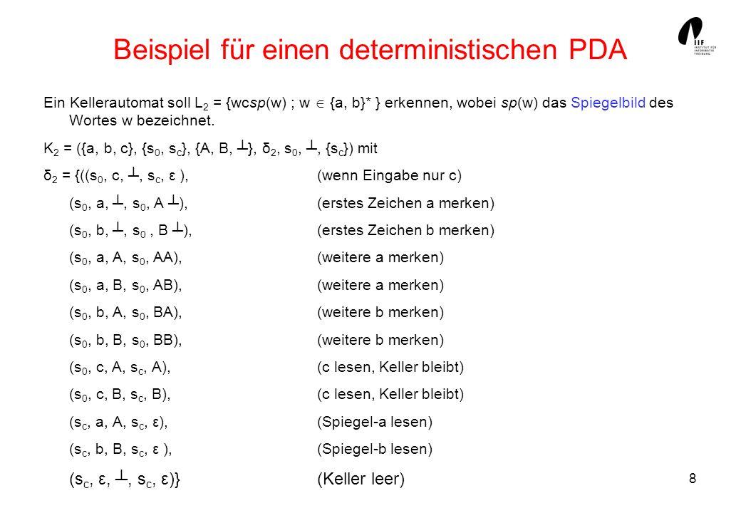 Beispiel für einen deterministischen PDA