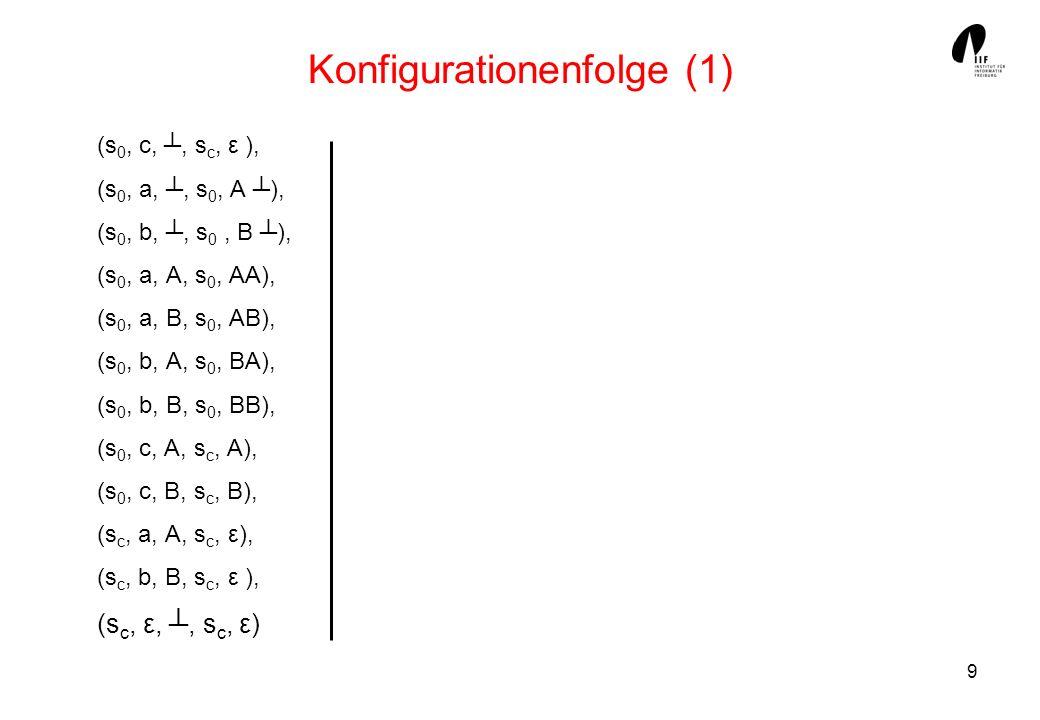 Konfigurationenfolge (1)
