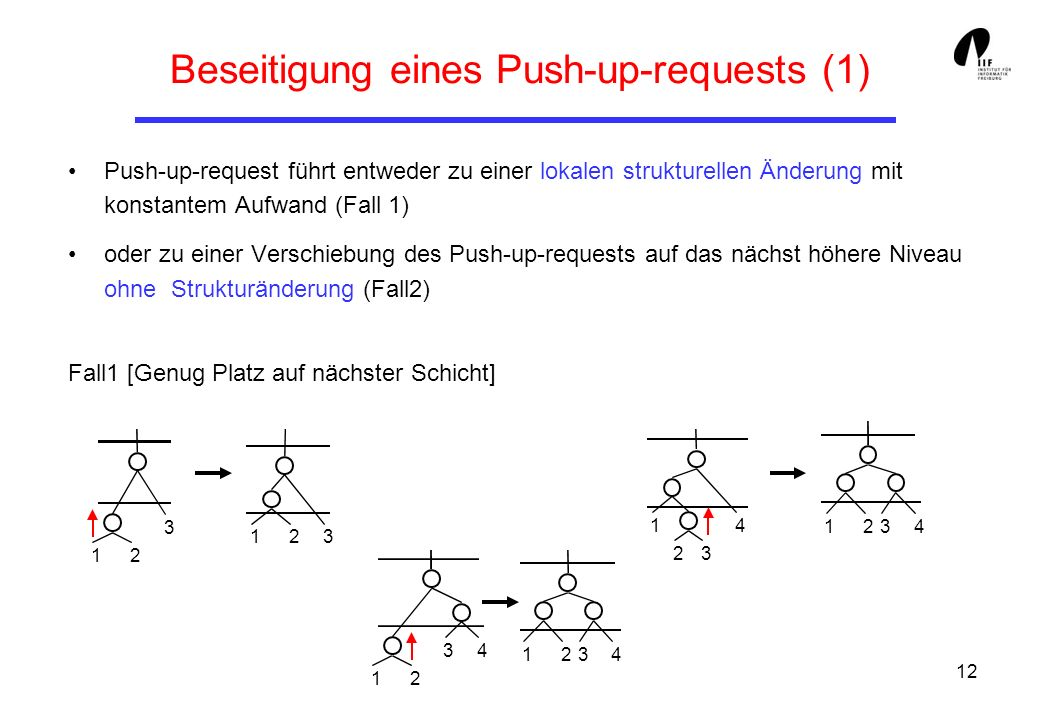 Beseitigung eines Push-up-requests (1)