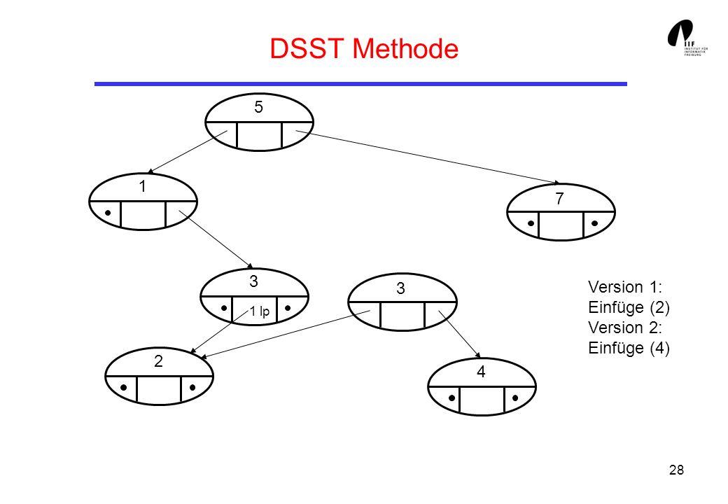 DSST Methode 5 1 7 3 3 Version 1: Einfüge (2) Version 2: Einfüge (4) 2