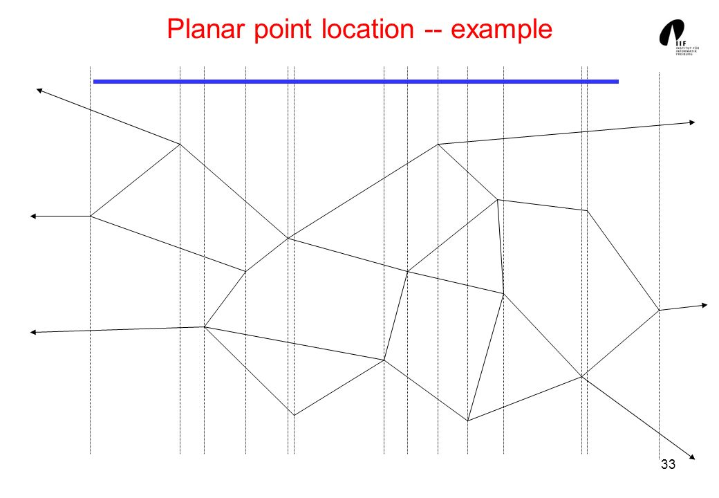 Planar point location -- example