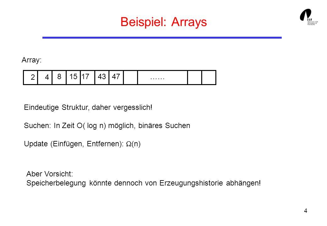 Beispiel: Arrays Array: 2 4 8 15 17 43 47 ……