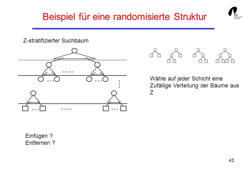 Beispiel für eine randomisierte Struktur