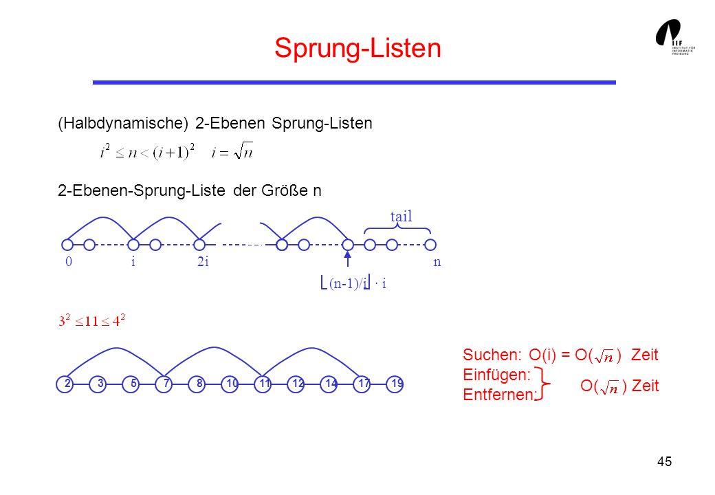 Sprung-Listen (Halbdynamische) 2-Ebenen Sprung-Listen