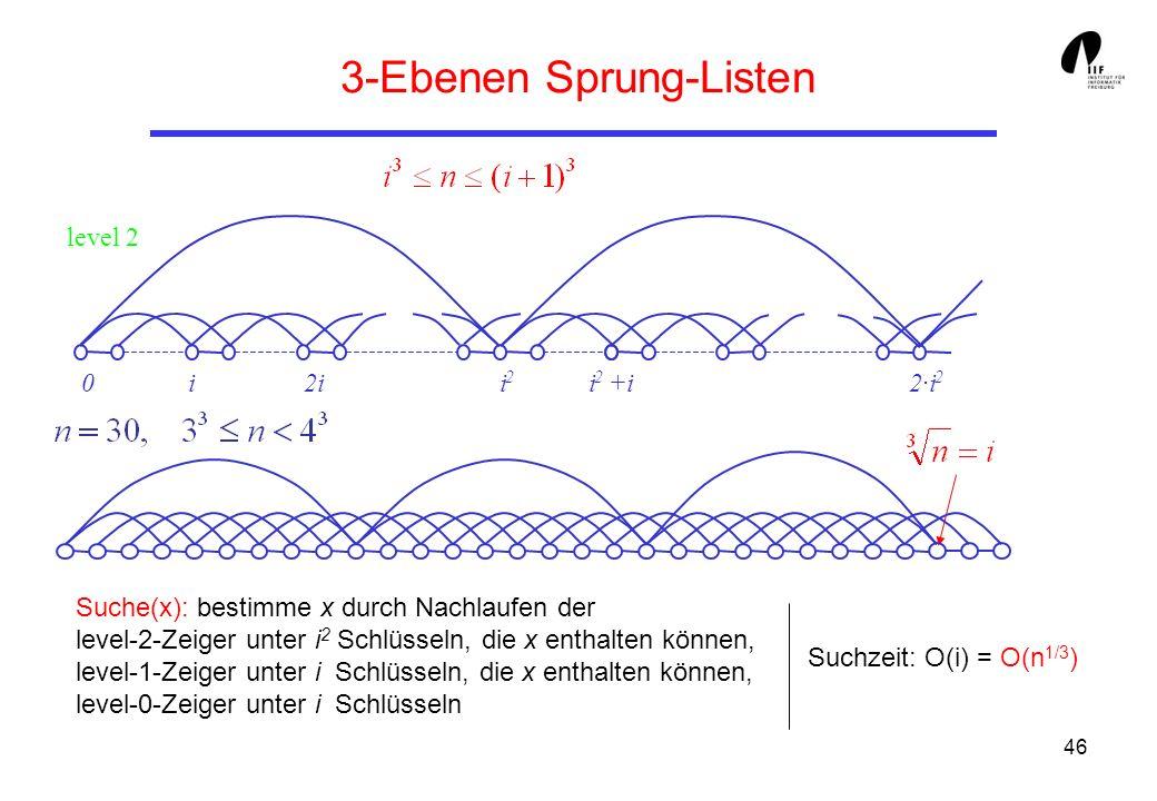 3-Ebenen Sprung-Listen