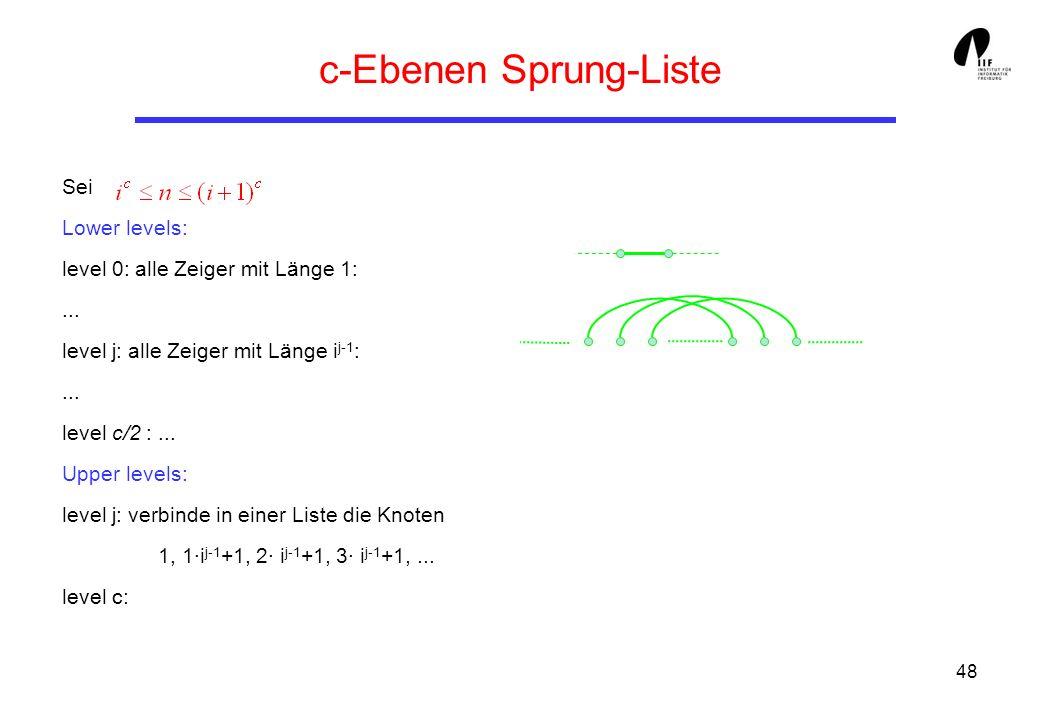 c-Ebenen Sprung-Liste