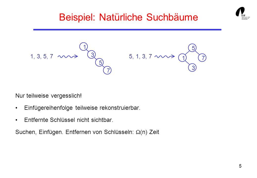 Beispiel: Natürliche Suchbäume