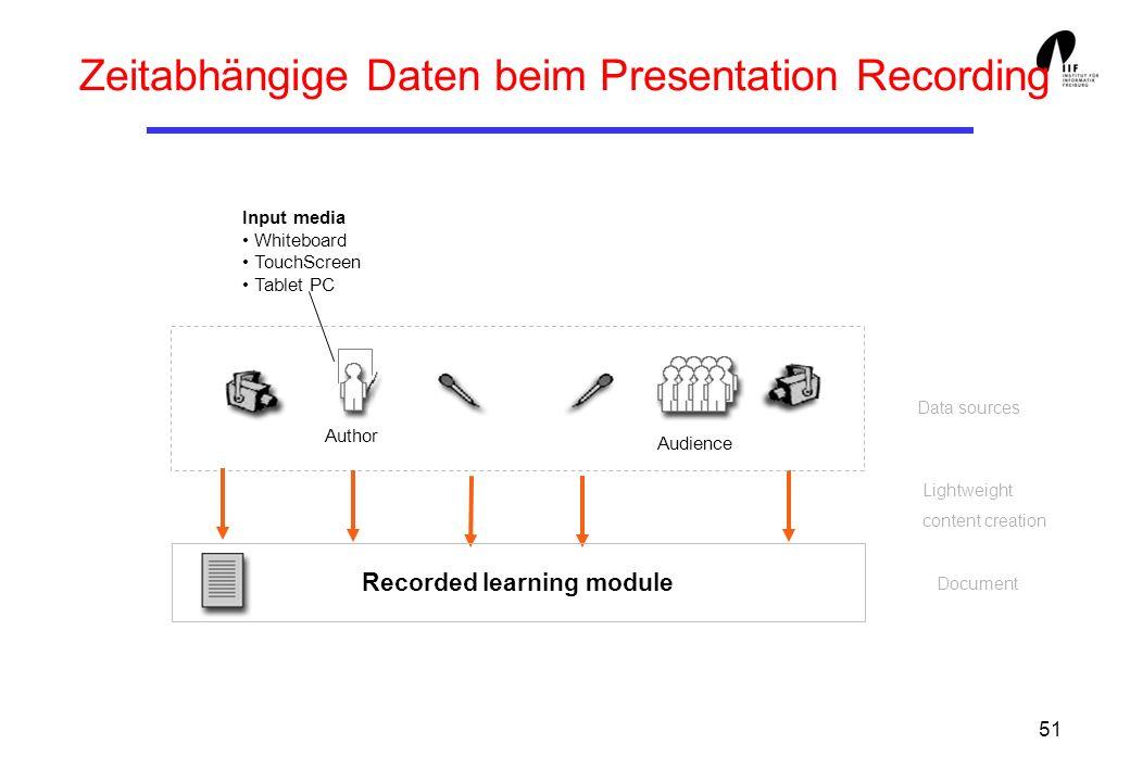 Zeitabhängige Daten beim Presentation Recording