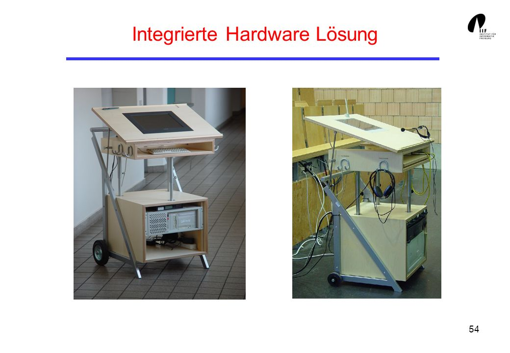 Integrierte Hardware Lösung