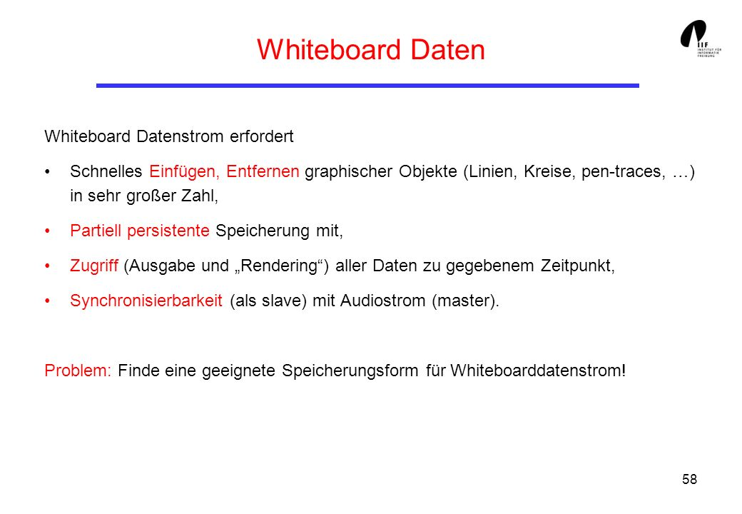 Whiteboard Daten Whiteboard Datenstrom erfordert