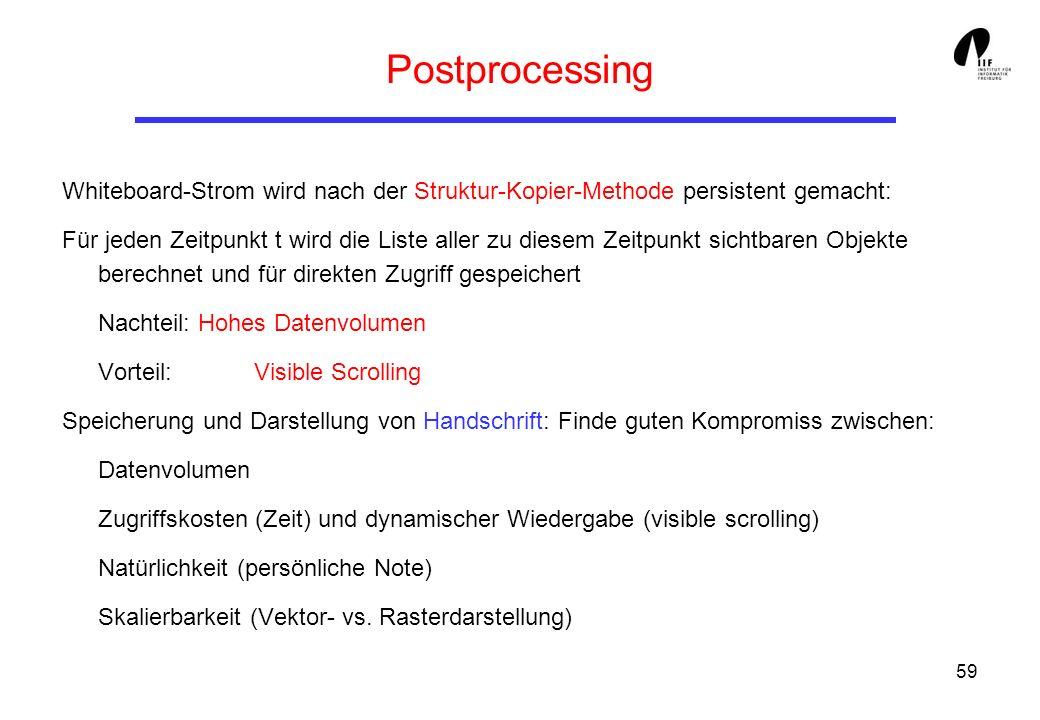 Postprocessing Whiteboard-Strom wird nach der Struktur-Kopier-Methode persistent gemacht:
