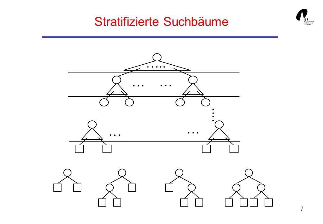 Stratifizierte Suchbäume