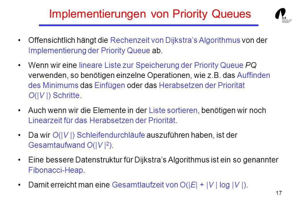 Implementierungen von Priority Queues