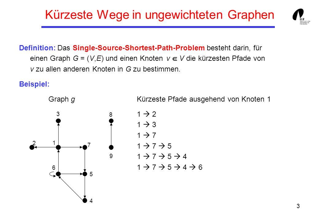 Kürzeste Wege in ungewichteten Graphen