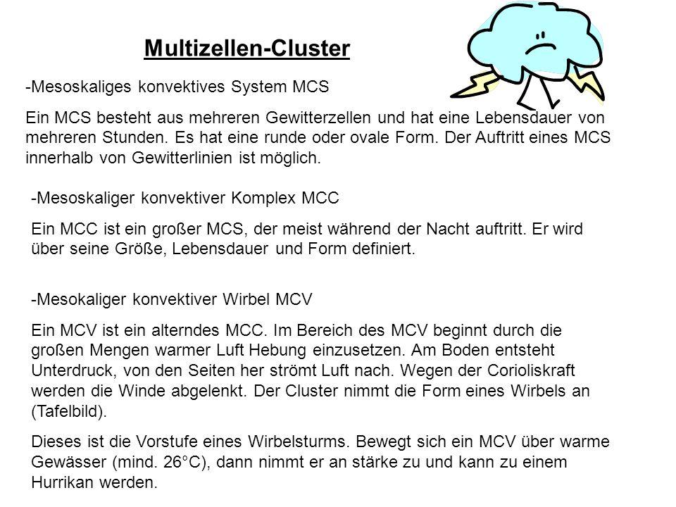 Multizellen-Cluster Mesoskaliges konvektives System MCS