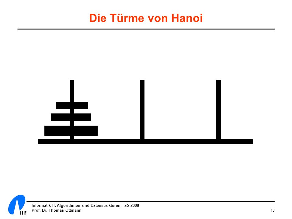 Die Türme von Hanoi Informatik II: Algorithmen und Datenstrukturen, SS 2008.