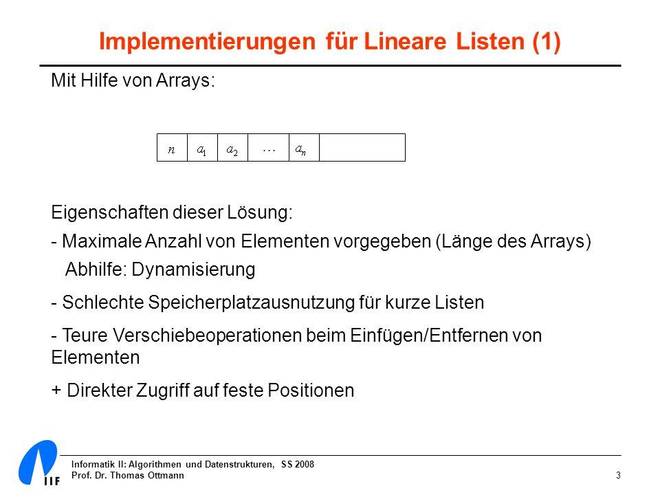 Implementierungen für Lineare Listen (1)