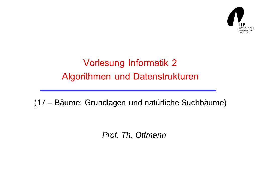 Vorlesung Informatik 2 Algorithmen und Datenstrukturen (17 – Bäume: Grundlagen und natürliche Suchbäume)