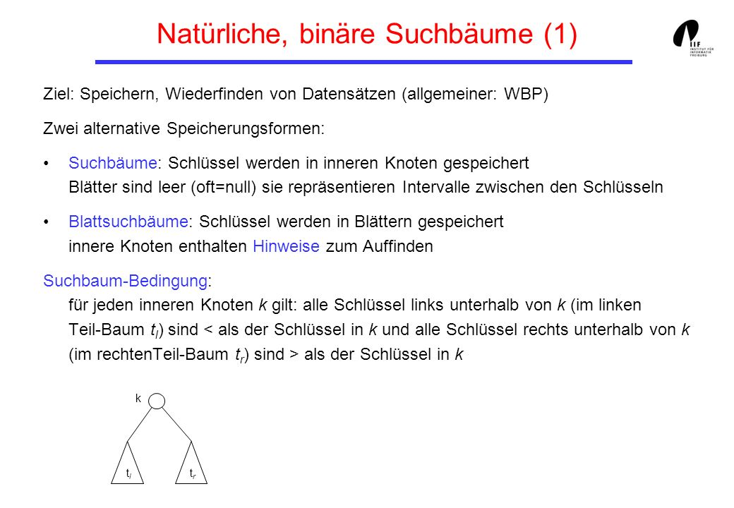 Natürliche, binäre Suchbäume (1)