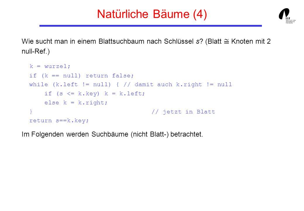 Natürliche Bäume (4) Wie sucht man in einem Blattsuchbaum nach Schlüssel s (Blatt Knoten mit 2 null-Ref.)