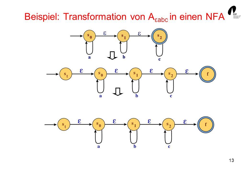 Beispiel: Transformation von Aεabc in einen NFA