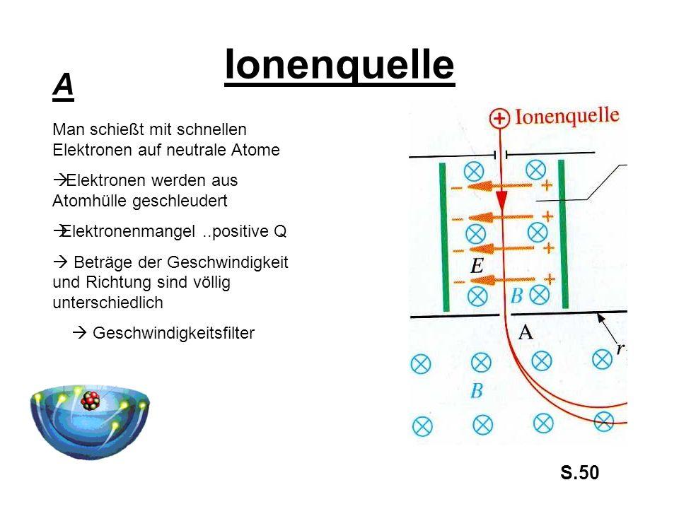 Ionenquelle A. Man schießt mit schnellen Elektronen auf neutrale Atome. Elektronen werden aus Atomhülle geschleudert.