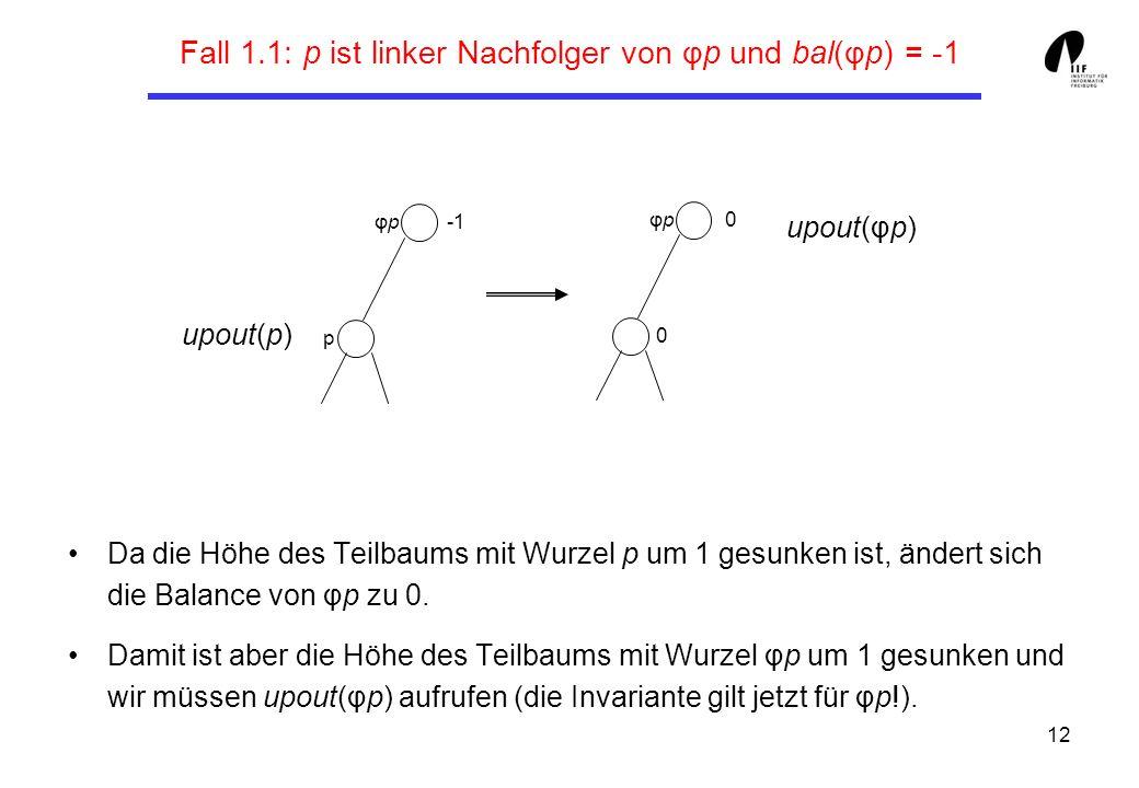 Fall 1.1: p ist linker Nachfolger von φp und bal(φp) = -1