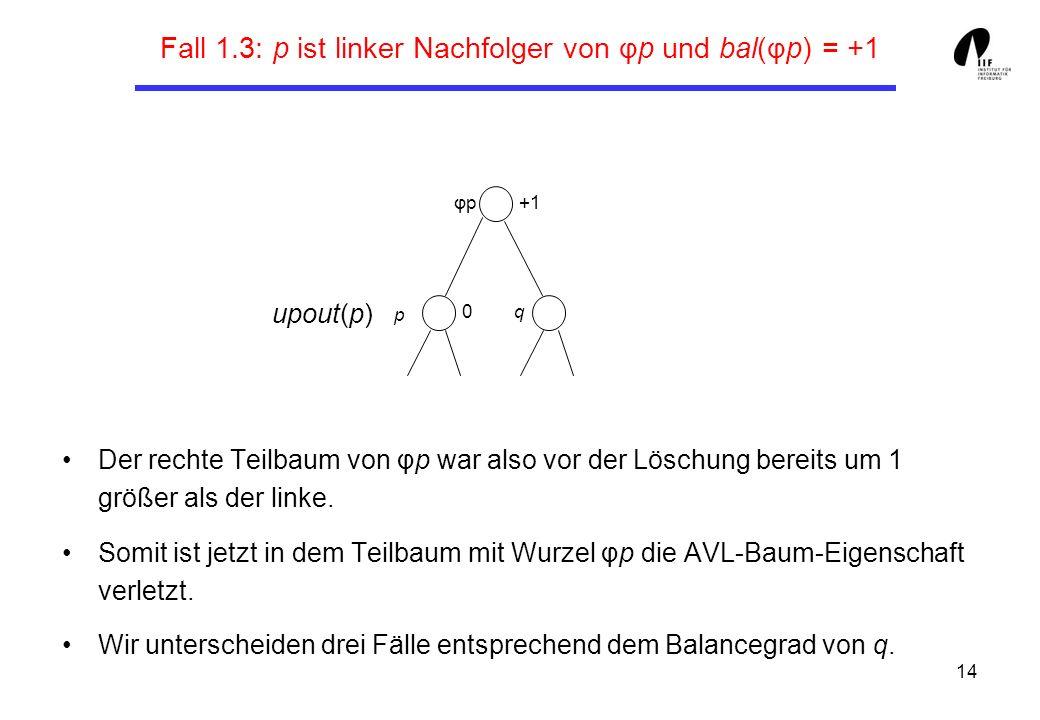 Fall 1.3: p ist linker Nachfolger von φp und bal(φp) = +1