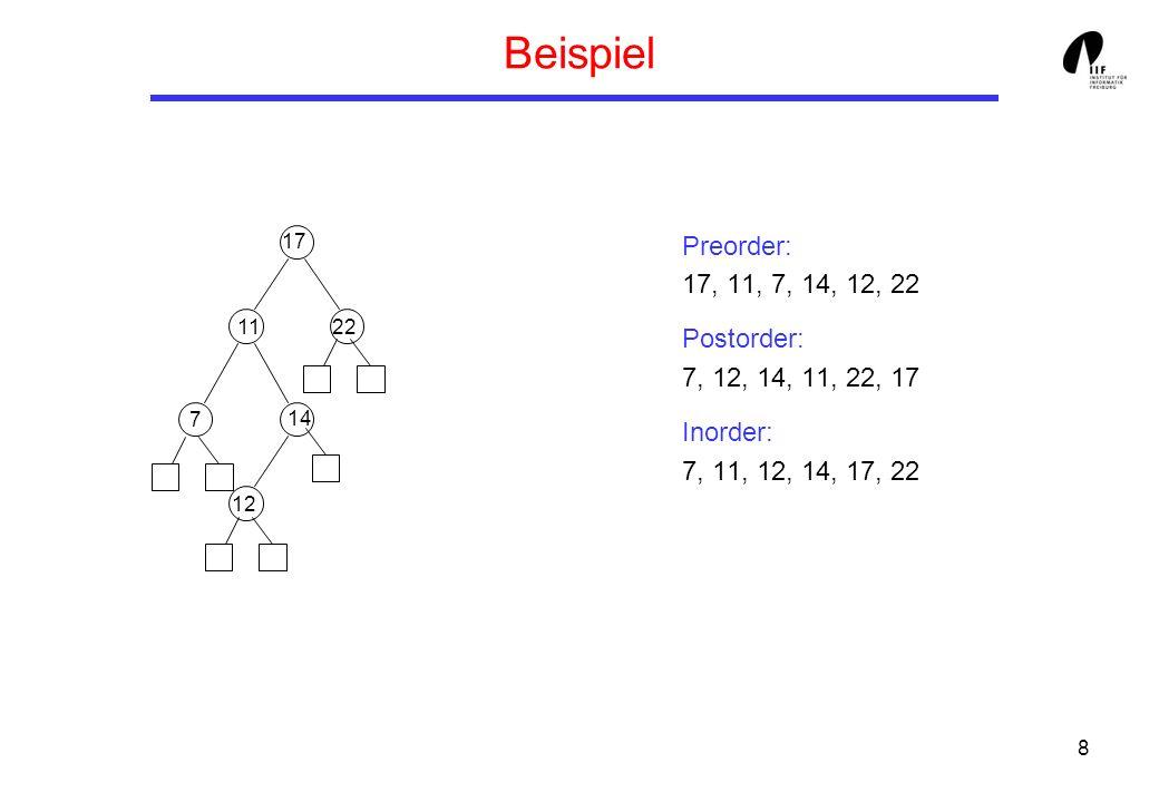 Beispiel 17. 11. 22. 7. 14. 12. Preorder: 17, 11, 7, 14, 12, 22. Postorder: 7, 12, 14, 11, 22, 17.