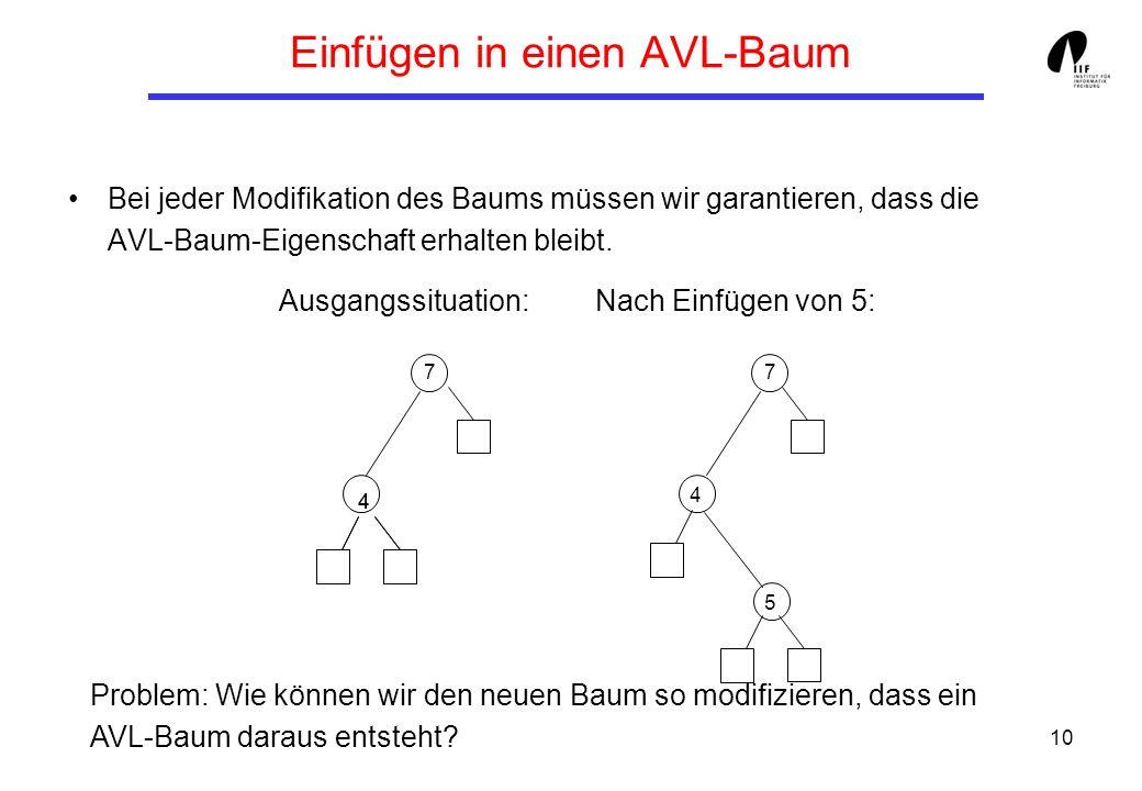 Einfügen in einen AVL-Baum