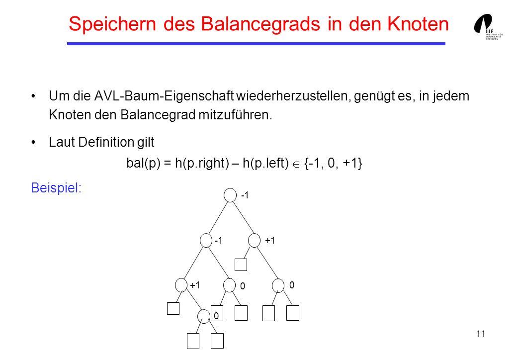 Speichern des Balancegrads in den Knoten