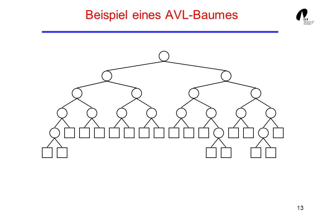 Beispiel eines AVL-Baumes