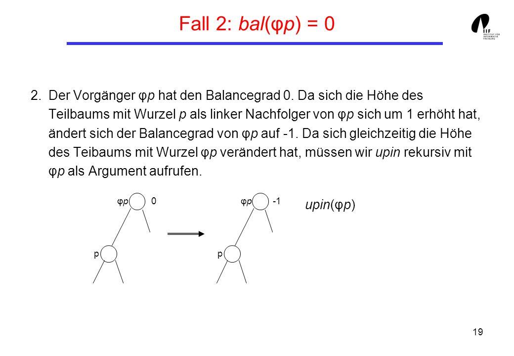 Fall 2: bal(φp) = 0